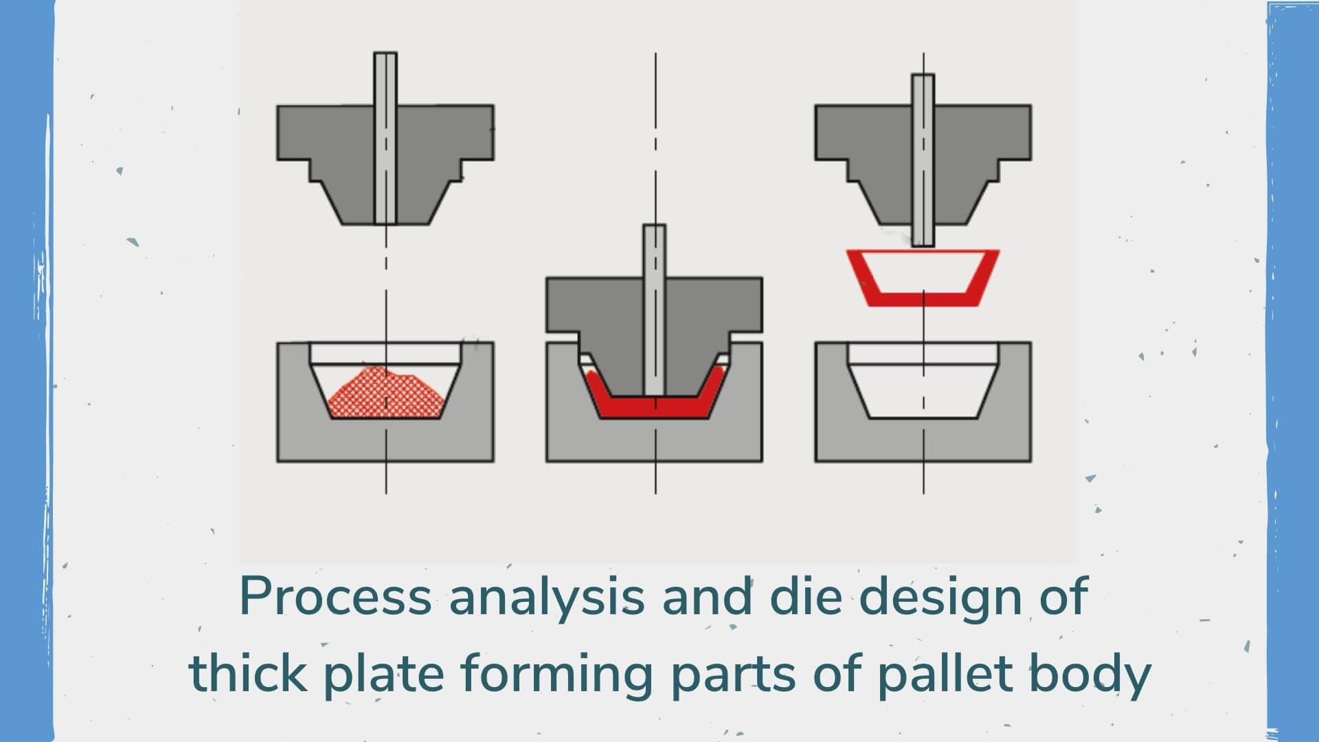 关于厚板成型过程,你永远不会知道的4个秘密