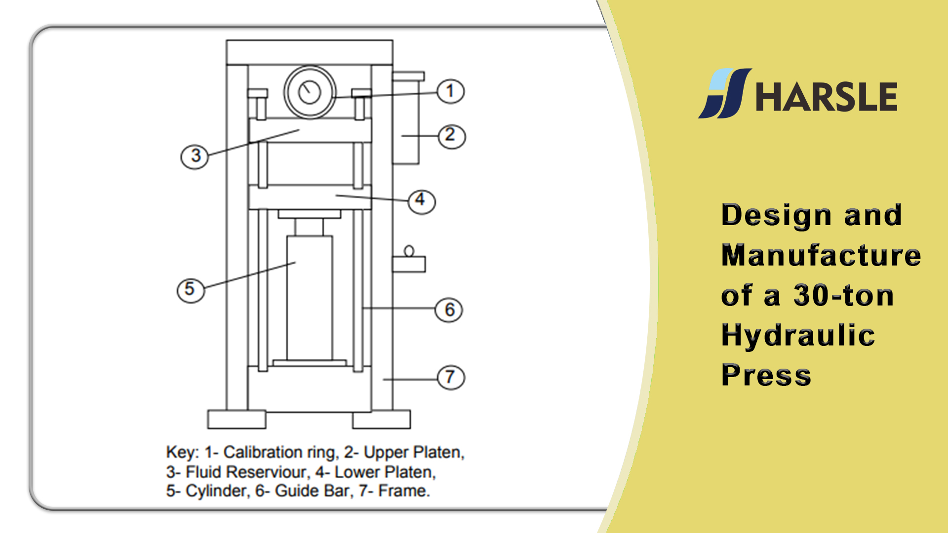 Design and Manufacture of a 30-ton Hydraulic Press - HARSLE MACHINE | Hydraulic Press Schematic |  | Harsle